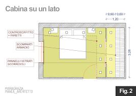 grandezza cabina armadio come progettare una cabina armadio architetto digitale