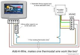 hunter programmable thermostat wiring diagram wirdig for