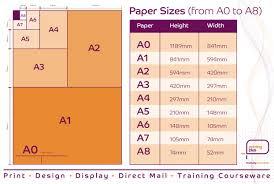 Invitation Card Dimensions Wedding Invitation Dimensions Standard Alesi Info