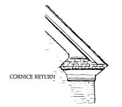 Type Of Cornice Utah Historic Architectural Guide Glossary Utah Department Of
