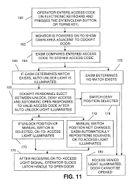 patent us6830217 integrated cockpit door lock and access system