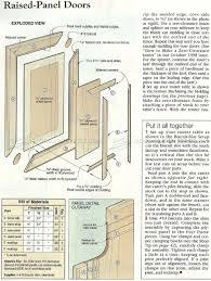 Cabinet Door Construction Cabinet Door Construction Exitallergy