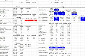 Golf Stat Tracker Spreadsheet Stats Sheet