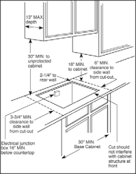 what is minimum base cabinet width installing a kitchen gas countertop