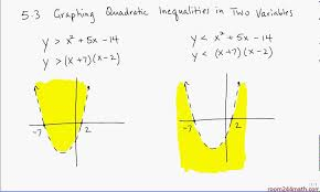 5 3 graphing quadratic inequalities in two variables youtube