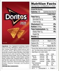 Coolest Doritos Bag Child U0027s Review Wild White Nacho Doritos Unabridged Version Junk