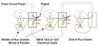 electric plug wiring diagram electric wiring diagrams collection