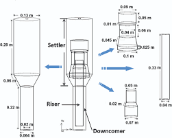 hydrodynamics and mass transfer simulation in airlift bioreactor