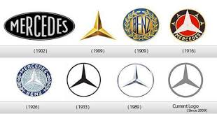 mercedes subsidiaries mercedes type division industry automotive