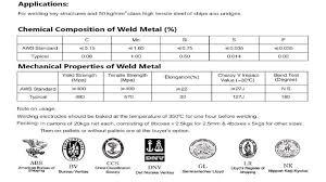 bureau veritas chine high tensile steel welding electrode afifhamdoun