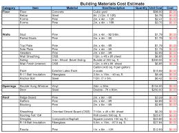 Estimating Building Costs | building materials cost estimate jpg 1272 947 civil estimation