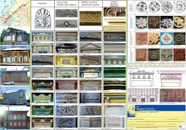 decoration magnificent coding the architecture list european
