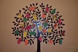 all about thanksgiving for kids homegrown catholics st brigids academy blog teaching children
