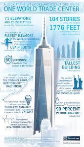 Led Light Bulb Vs Incandescent by One World Trade Center Thyssenkrupp Elevators Escalators Moving