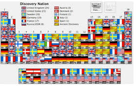 Why Was The Periodic Table Developed Great Graphic Periodic Table Of Elements By Discovery Nation