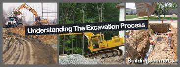 Excavation Estimating by Foundation Excavation Estimates How Much Does Foundation