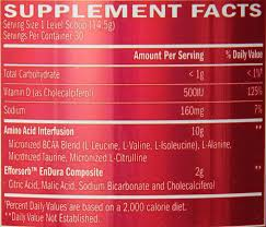 Amazon Com Pure Branched Chain Amino Acids Bcaa Powder Top 10 Bcaa Supplements For 2018 Best Branch Chain Amino Acids