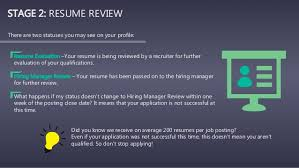 Get Your Resume Reviewed Job Application Process The Funnel To Get You Hired