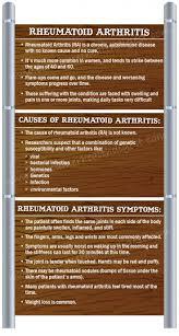 best 25 pathophysiology of rheumatoid arthritis ideas on