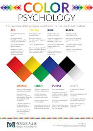 The Psychology of Color  The Los Angeles Film School