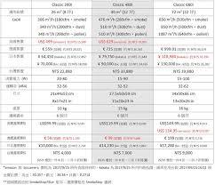si鑒e air si鑒e amazon 100 images patent cn103998935a hsp90 combination