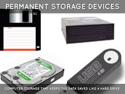 Storage Devices by Haiku Deck By Jackie Tully By Jackie Tully