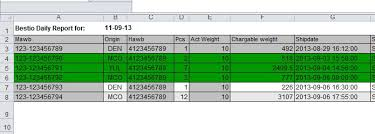 msof10 resolved vba color row if cell contains a number vbforums