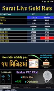 surat live gold rate android apps on play
