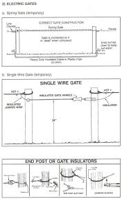 21 best electric fencing images on pinterest electric fencing