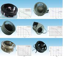 central air conditioner fan motor air conditioner databases