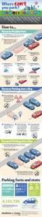 car financing application jim pattison 51 best auto images on pinterest