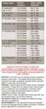 Table Linen Sizes - dover rent all tents u0026 events delaware new castle linen rentals