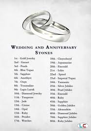 wedding gift by year wedding and anniversary gemstones 10th anniversary is diamonds