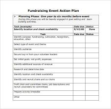 Event Planning Sheet Template Plan Work Sheet Ims 1001 Forms Emergency