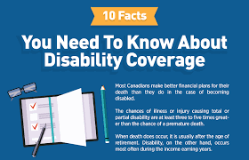 10 facts you need to about disability coverage