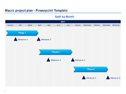 High Level Project Plan Excel Template Project Plan Templates In Powerpoint Excel