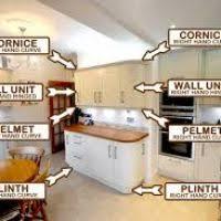 Kitchen Cabinet History Kitchen Cabinet Apush Define Kitchen Cabinet Apush Monsterlune