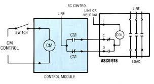 100 ls contactor wiring diagram ce contactor ce contactor