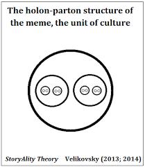 Meme Definitions - storyality 100 the holon parton structure of the meme the unit