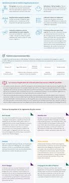bureau protection du consommateur protection du consommateur et publicité en ligne