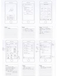 ui u0026 ux sitemap wireframe ios user persona sketch