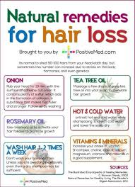 home remedies for hair loss for over 50 3484 best hair loss treatment images on pinterest continue