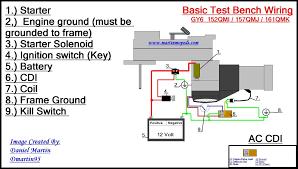 test bench wiring basic wiring to start wiring diagrams