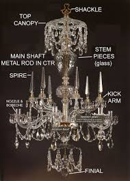 Lead Crystal Chandelier Parts The Buzz On Antiques February 2009