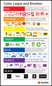 Wall Paint Meaning Colors Of Moods And What They Mean 3996