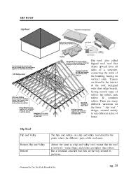 Hip And Valley Roof Design Final Ct Assignment