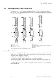 2 functional principle of a soxhlet extraction 1 step 1