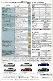nissan skyline v35 250gt 2001 nissan skyline 250gt sedan japanese sales brochure
