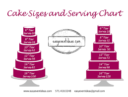 cake size and serving chart u2013 easy event ideas