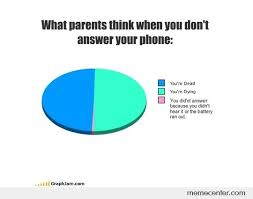 Answer Your Phone Meme - what parents think when you don t answer your phone by ben meme